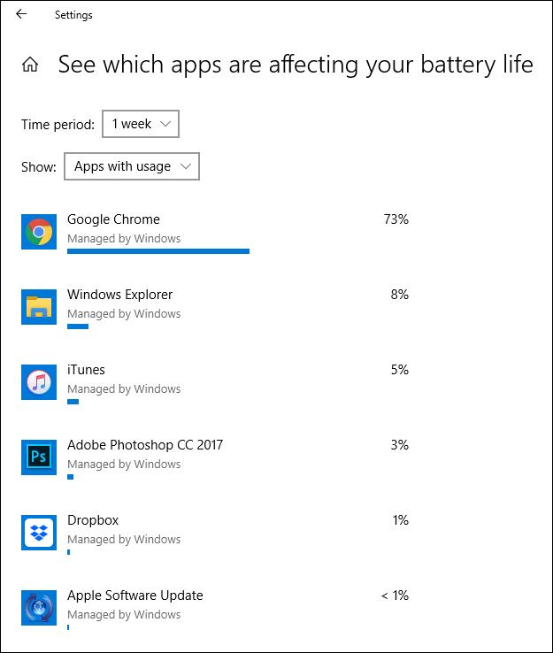 میزان استفاده ی برنامه ها از باتری در ویندوز 10 cheyab.ir